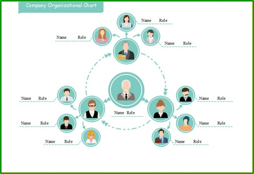 Free Organizational Chart Template Word 2010