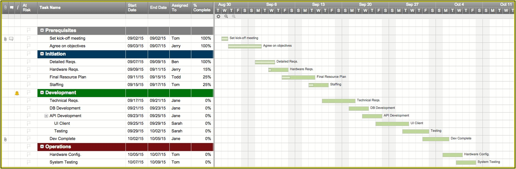 Free Simple Project Timeline Template Excel