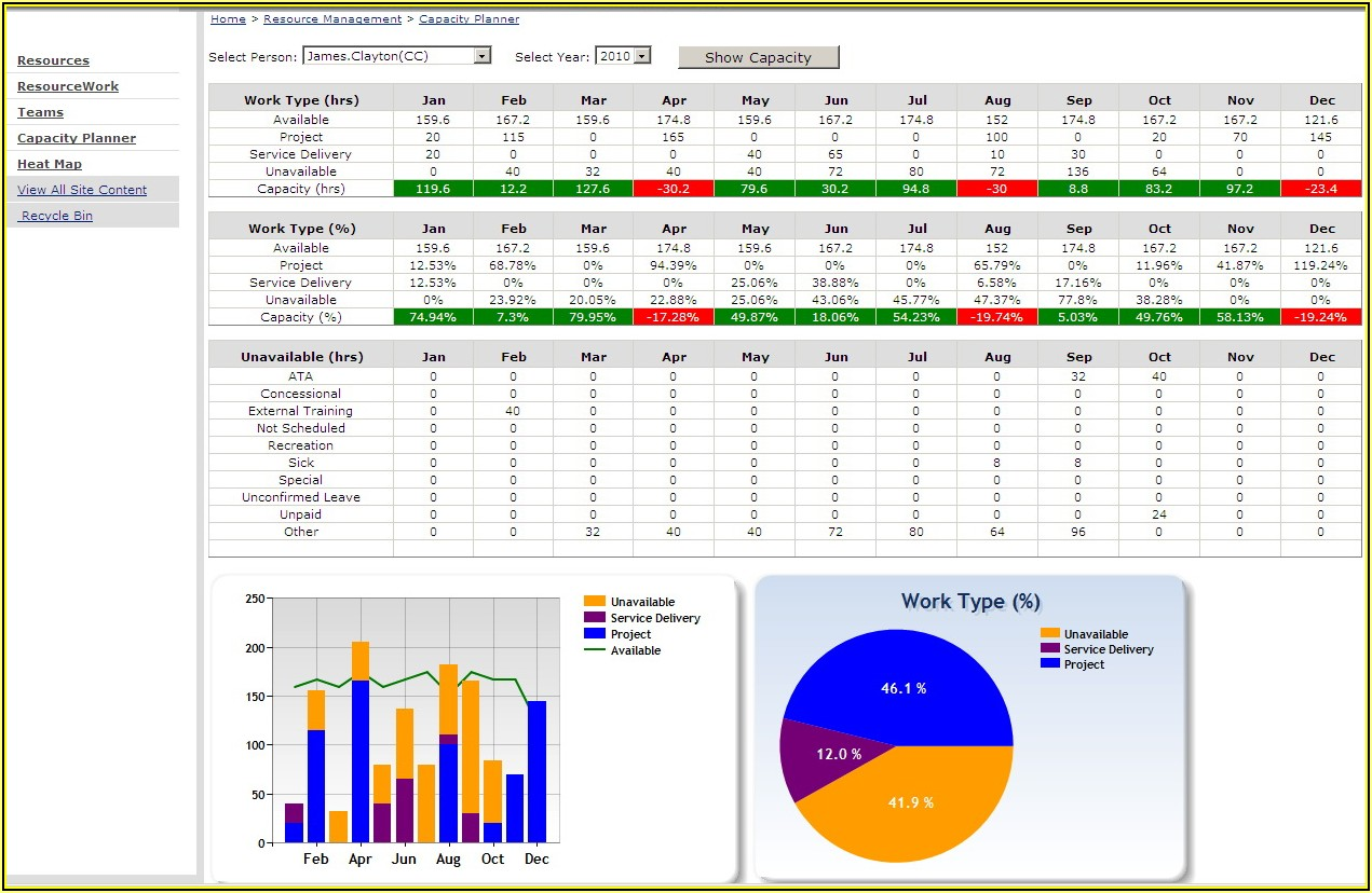 Hardware Capacity Planning Template Excel