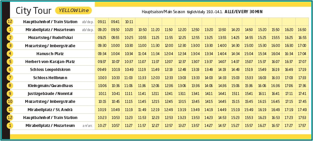 Hop On Hop Off Vienna Yellow Line Map