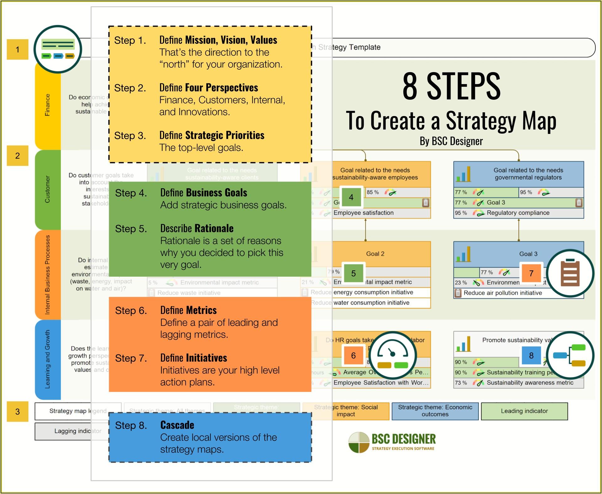 Hr Strategic Plan Template Excel