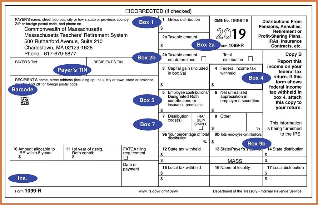 Irs.gov Form 1099 R