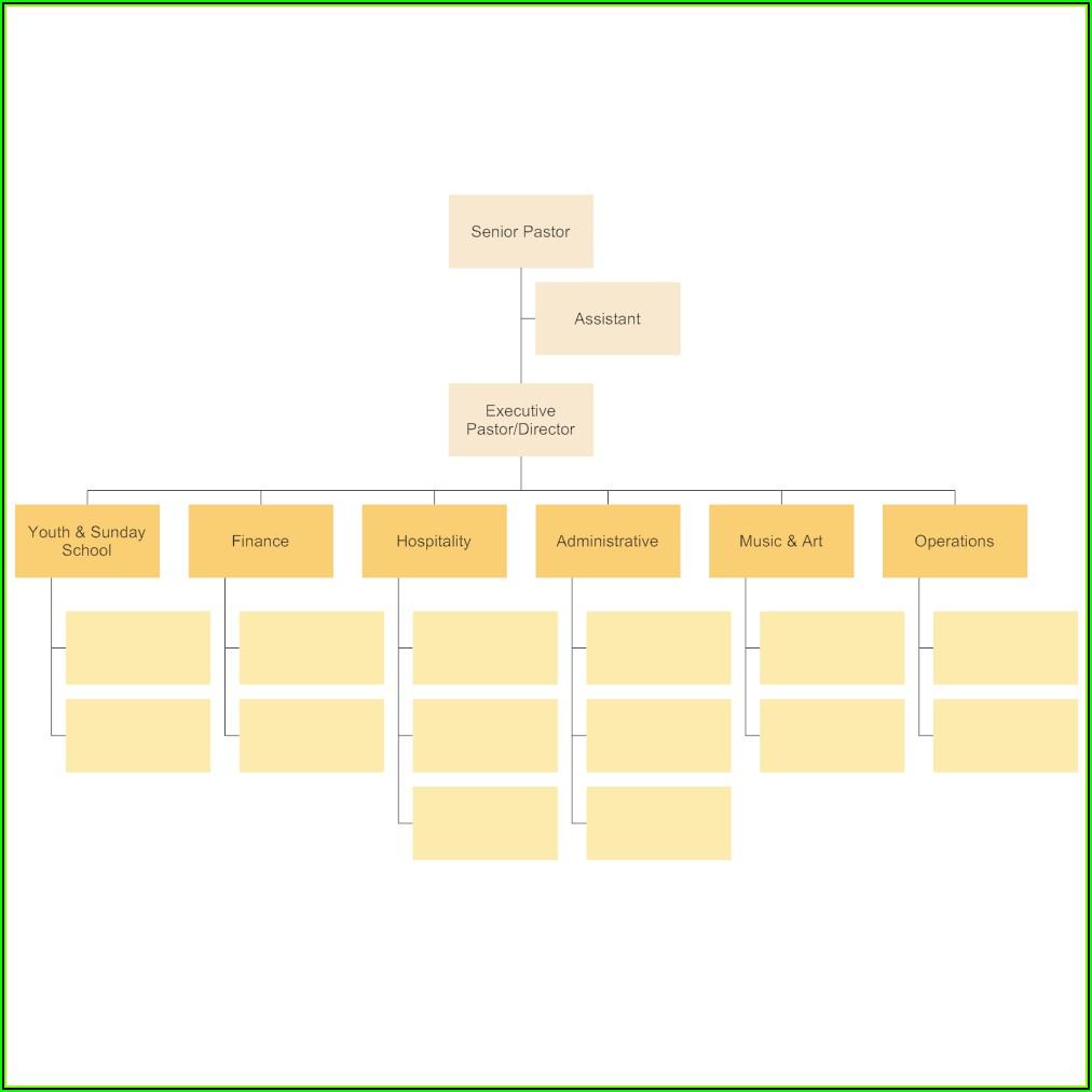 Microsoft Word Organizational Chart Template Free