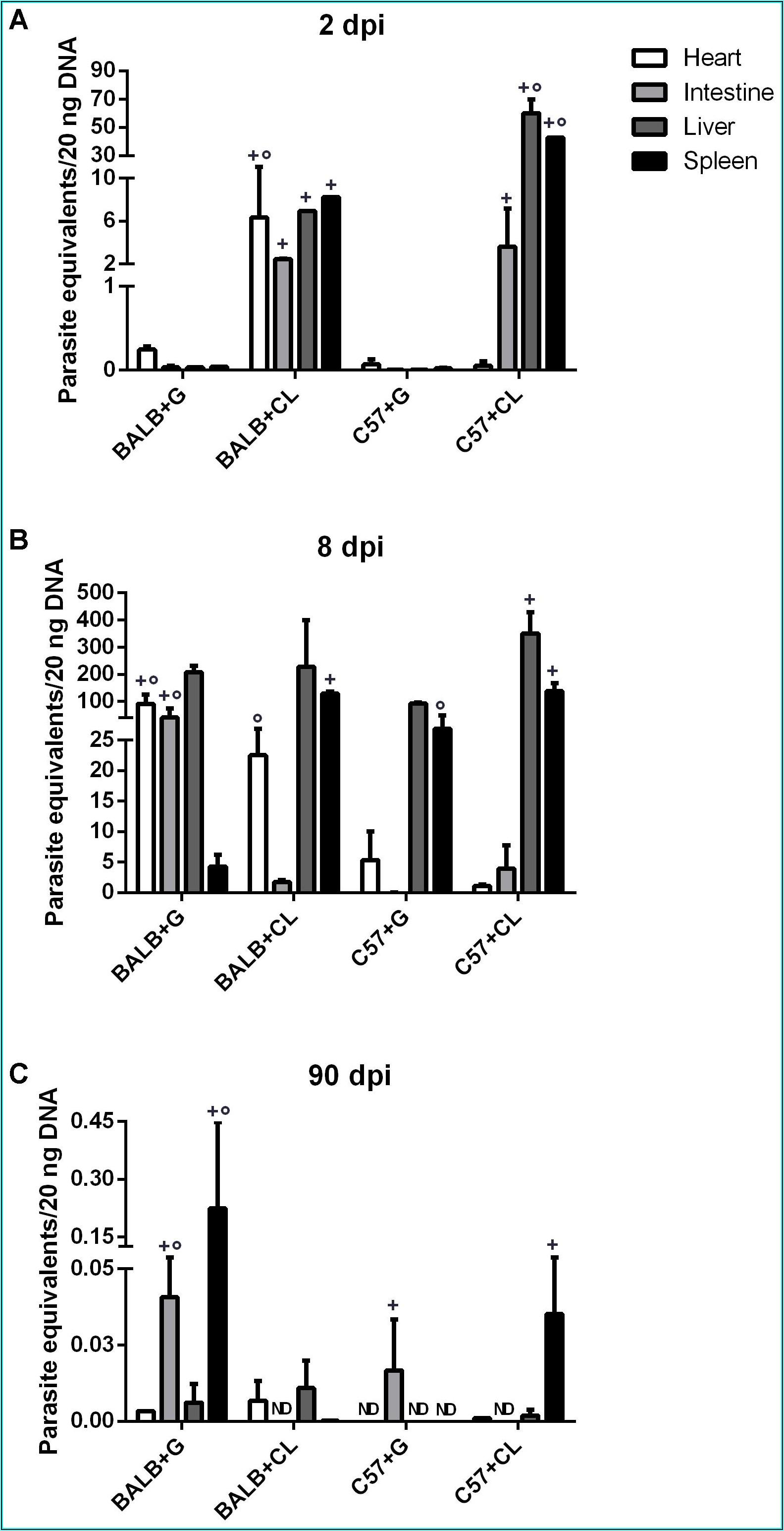 Milliplex Map Mouse Cytokine Chemokine Kit