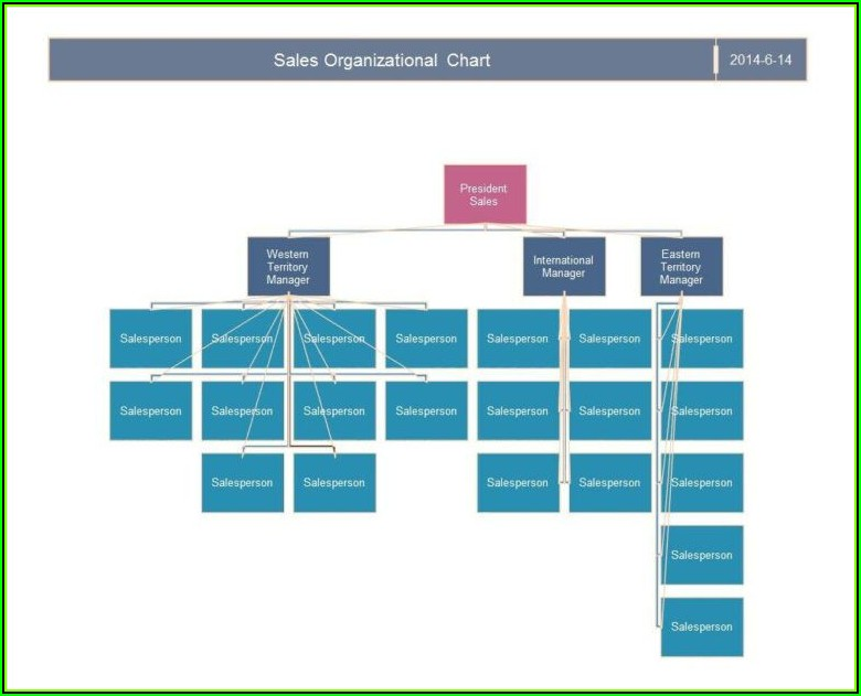 Organizational Chart Free Template Word