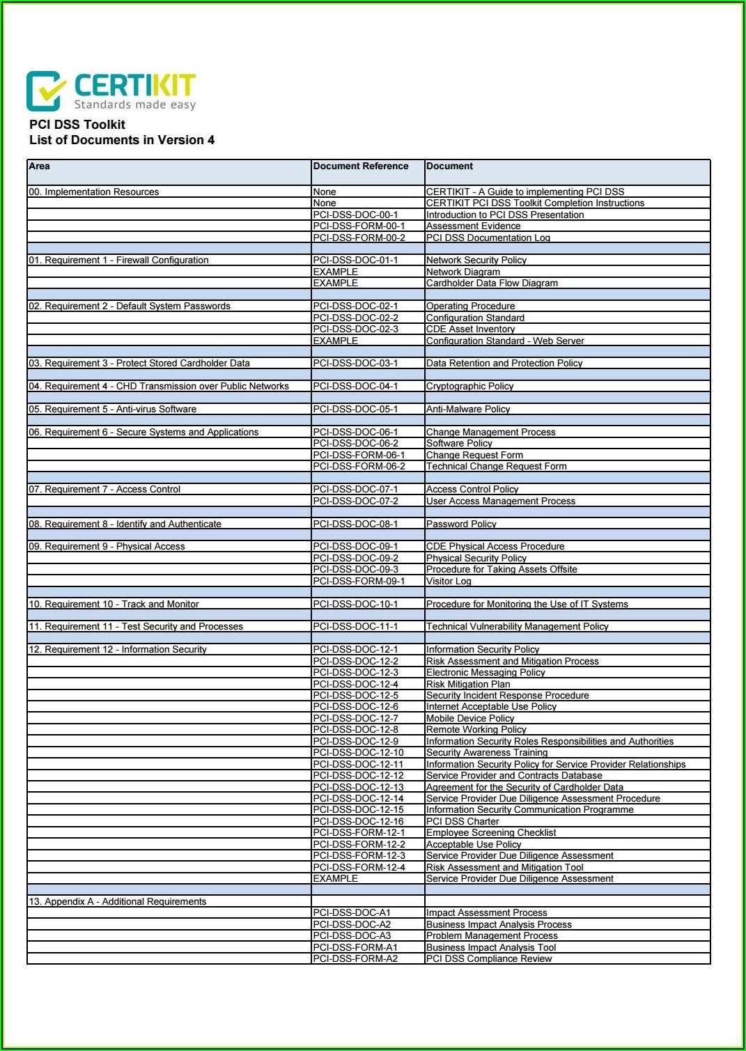 Pci Dss Documentation Templates
