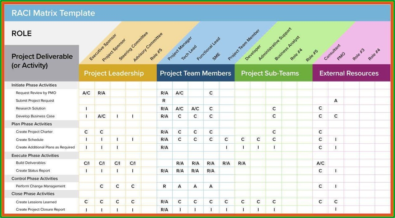 Raci Chart Project Management Template