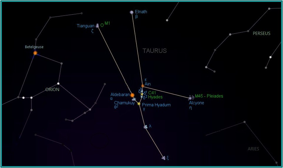 Taurus Constellation Star Map