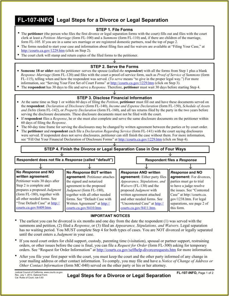 Forms Needed For Uncontested Divorce California