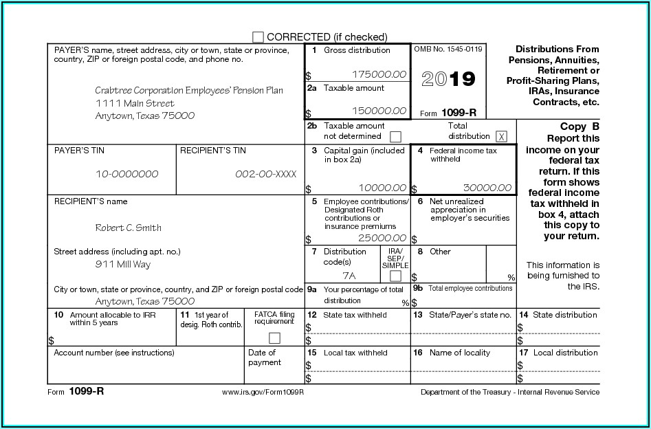 Irs.gov Form 1099 Instructions