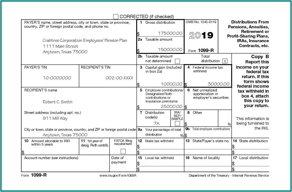 Irs.gov Form 1099 Instructions