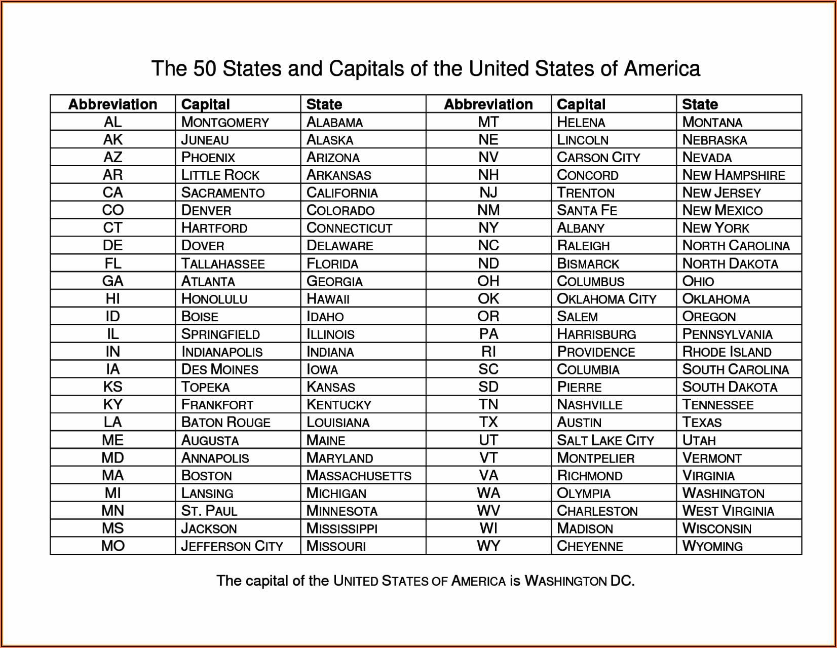 Map Of Usa States And Capitals List