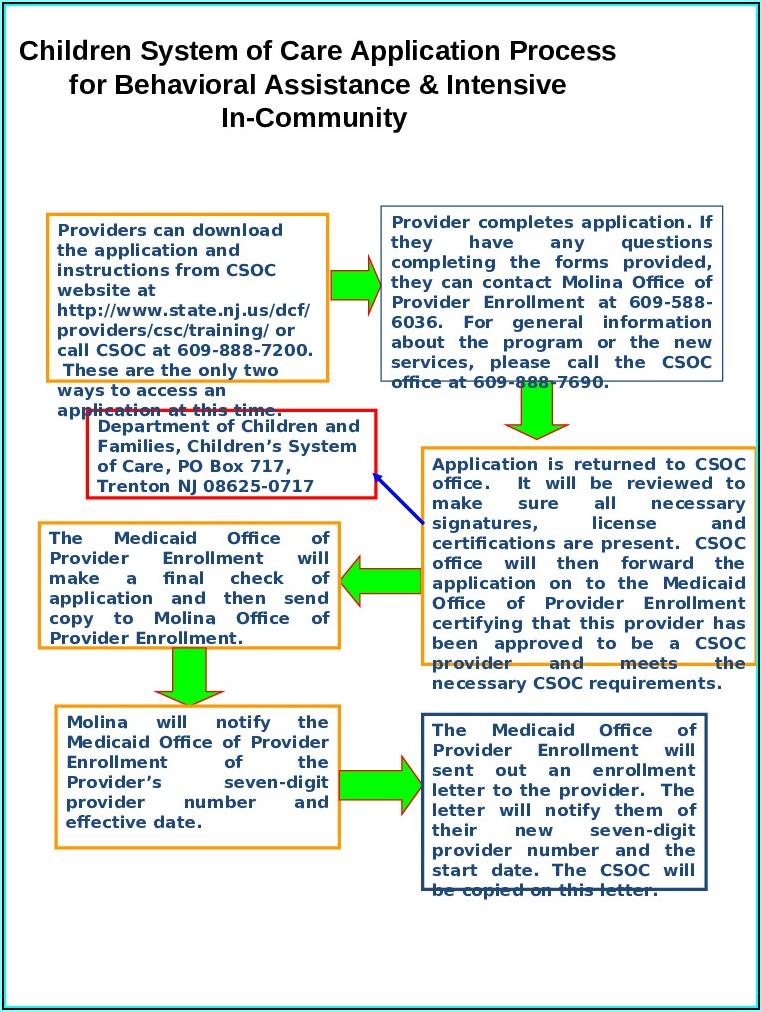 Medicaid Nj Application Forms