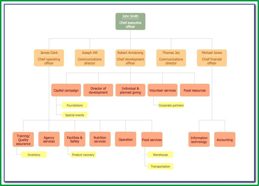 Organizational Chart In Excel Format Download