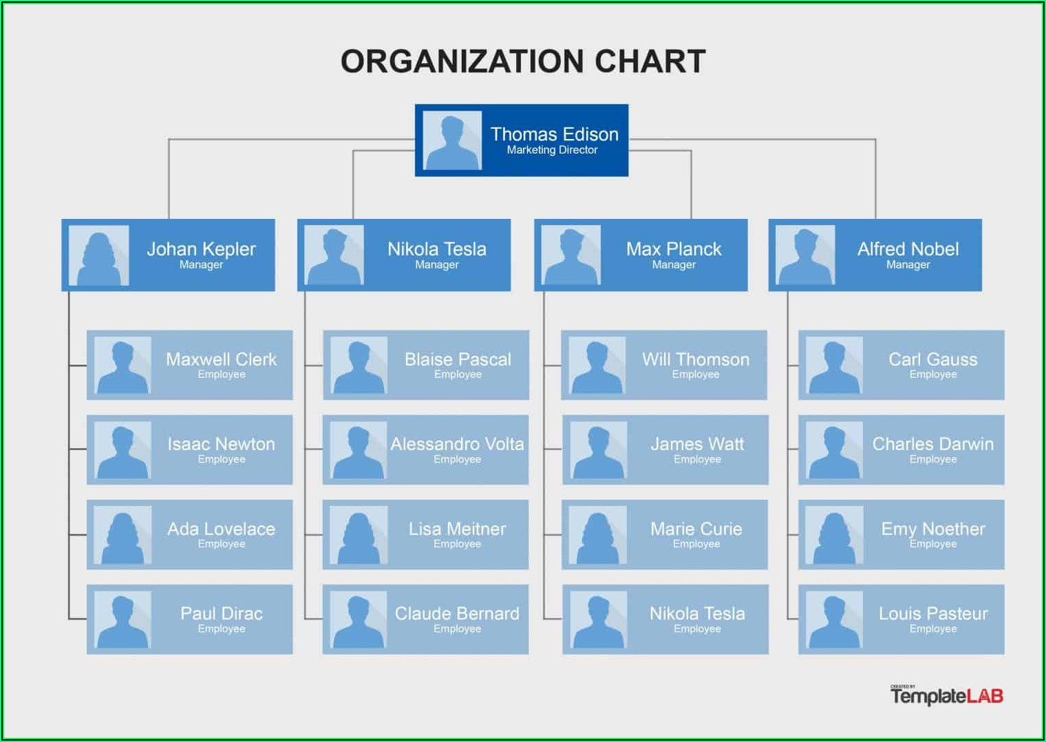 Organizational Chart Template Excel Download Free