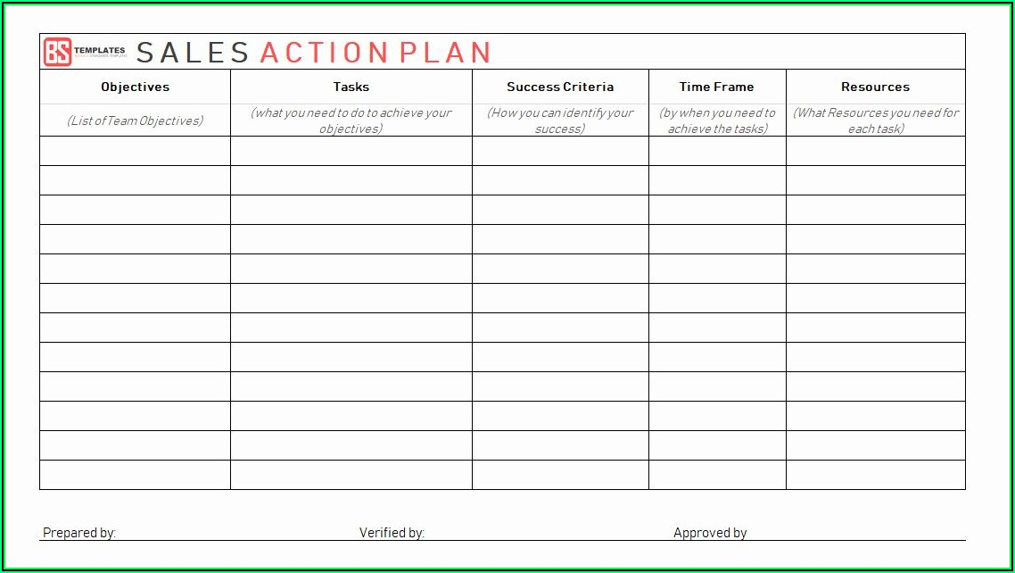 Sales Action Plan Template Word
