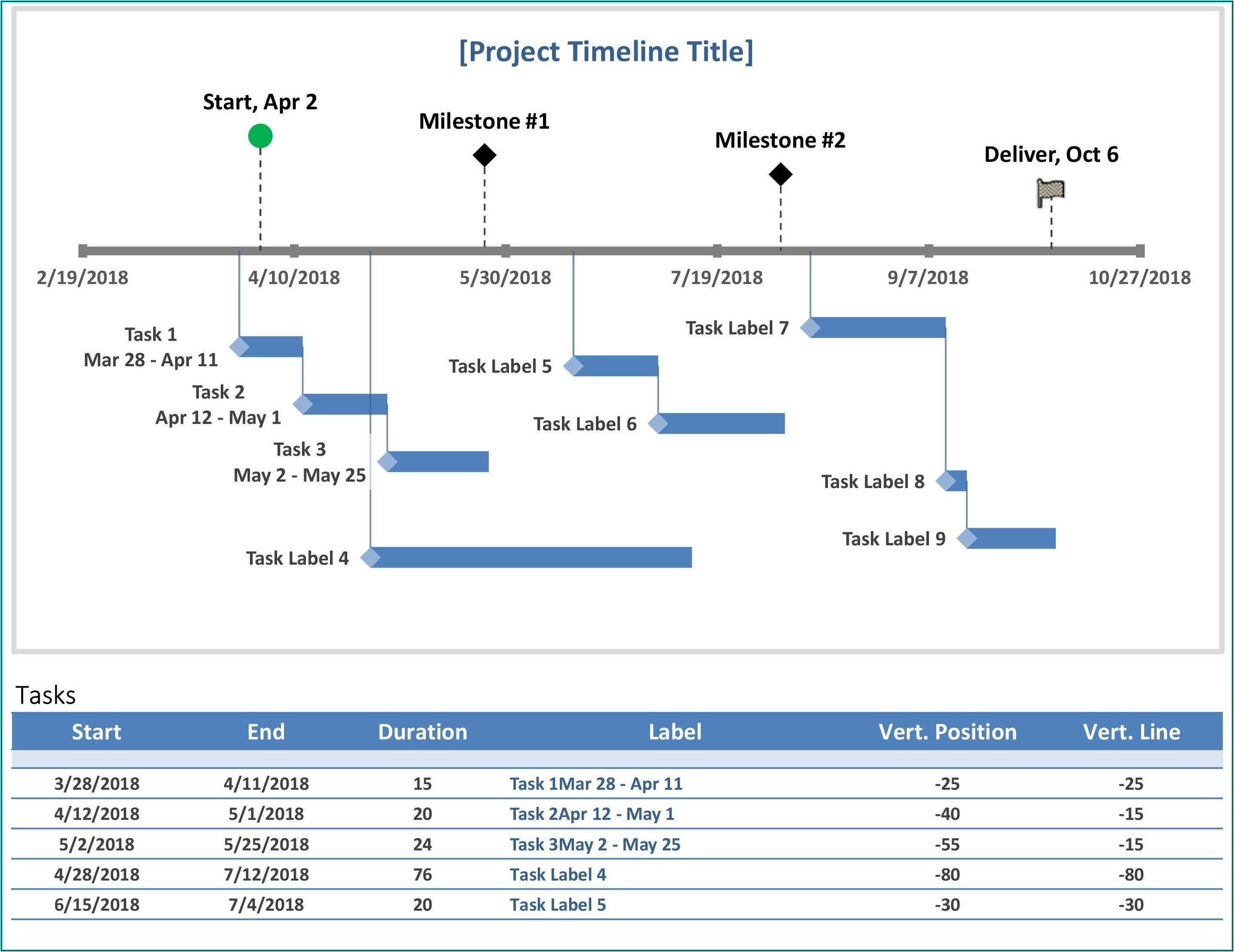 6 Month Project Timeline Template Excel