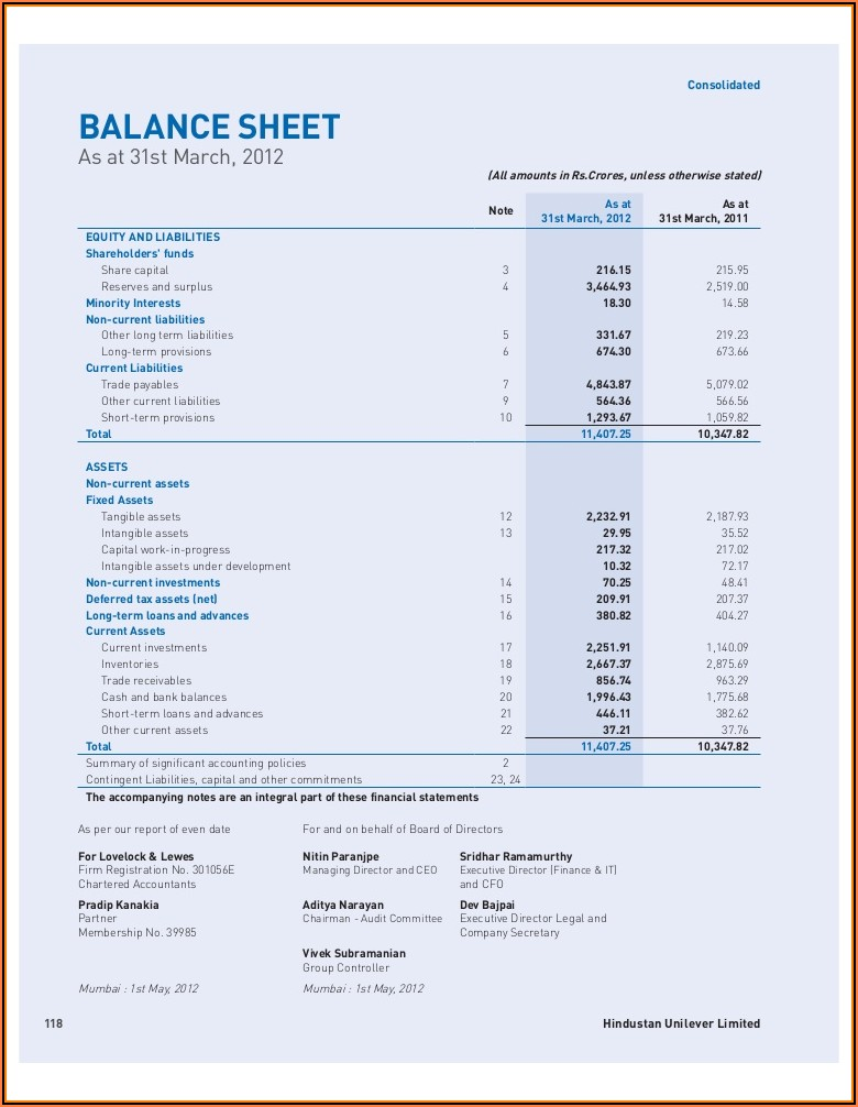 Consolidated Financial Statements Format For Company
