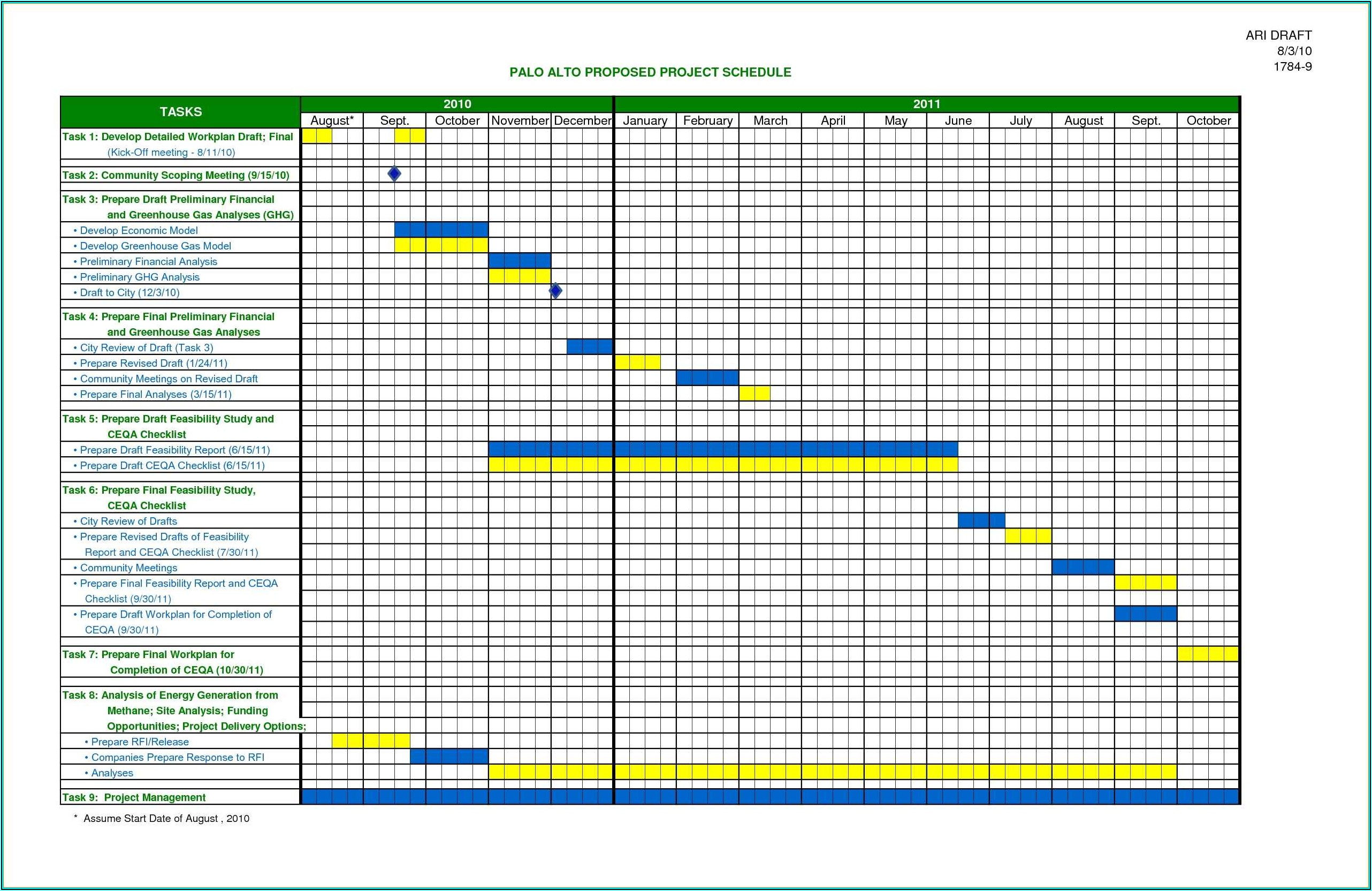 Monthly Project Timeline Template Excel