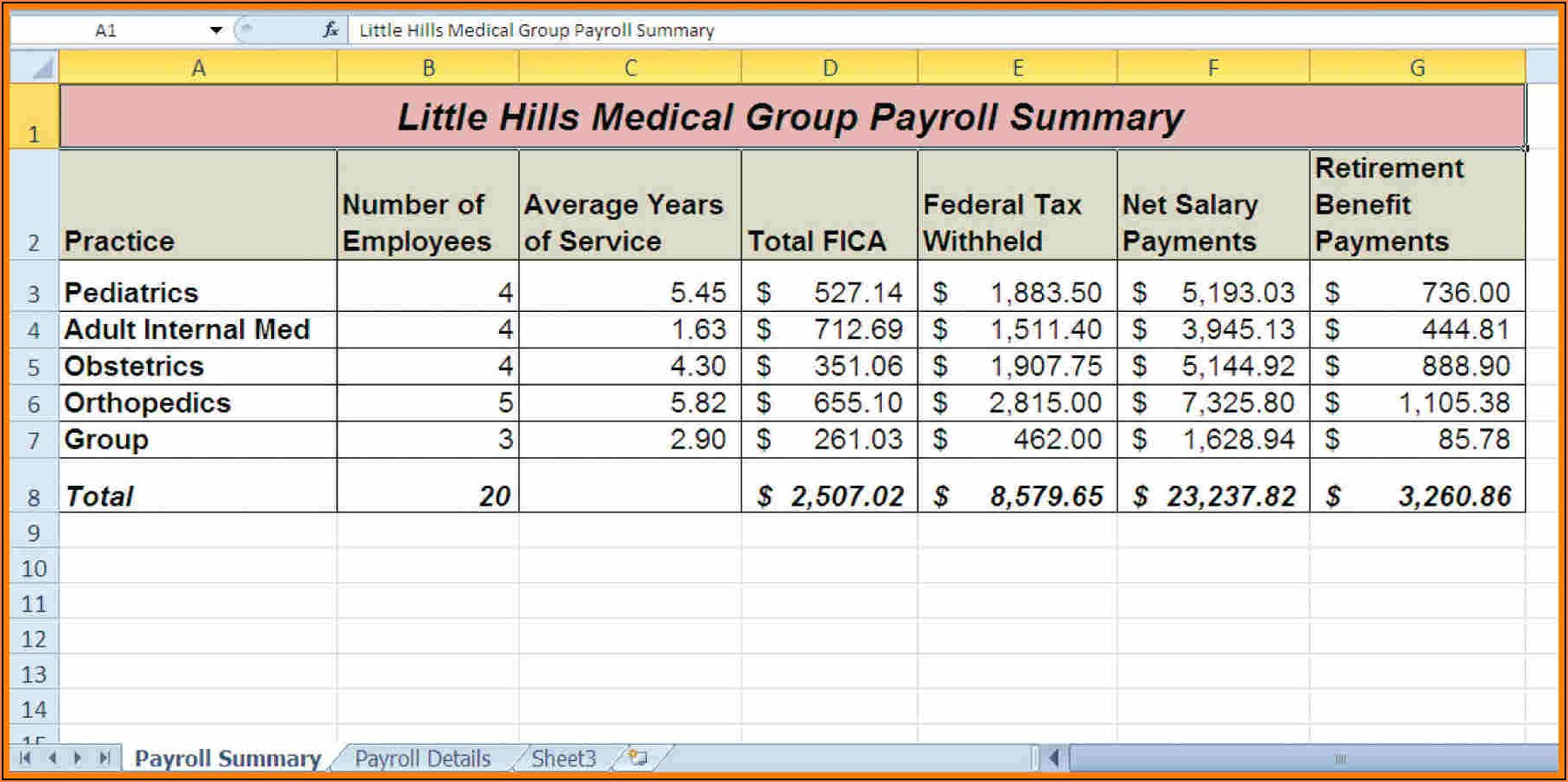 Payroll Spreadsheet Excel Template Australia