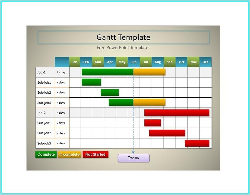 Powerpoint Gantt Chart Templates