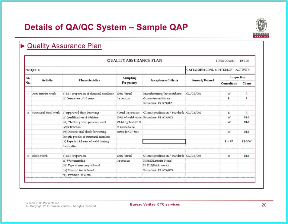 Quality Assurance Plan Template For Healthcare
