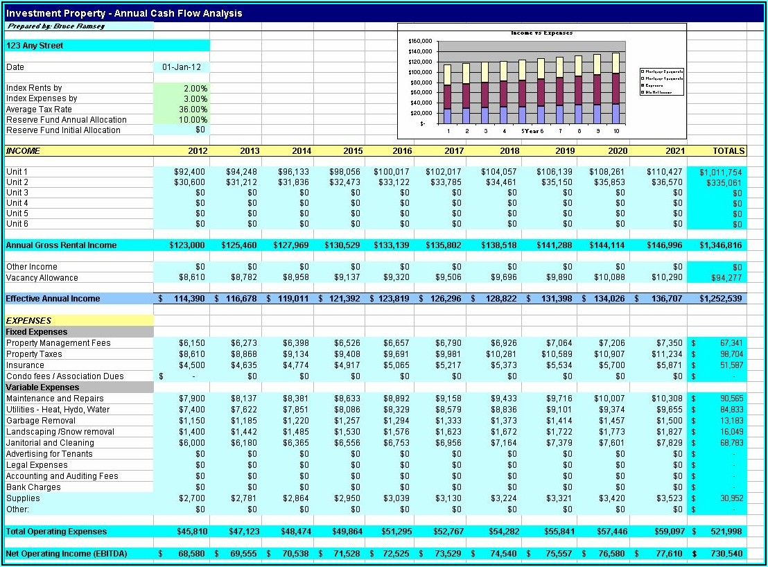 Rental Property Balance Sheet Excel Template