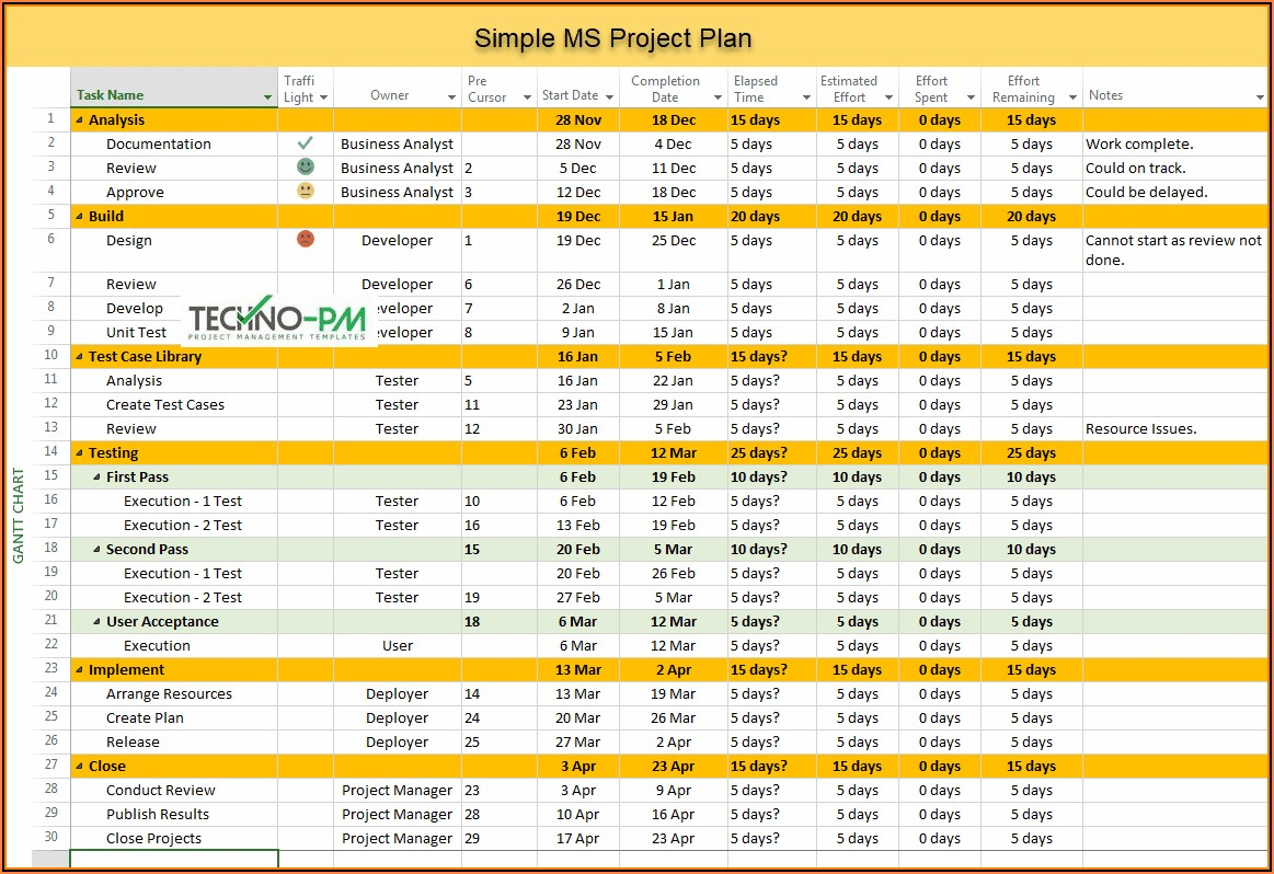 Sap Implementation Project Plan Template In Excel