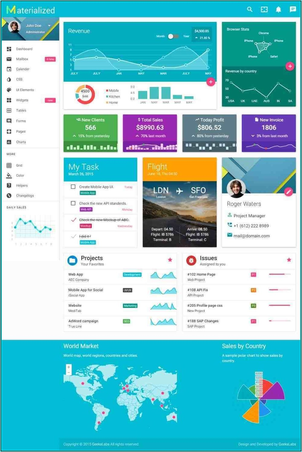 Sharepoint Employee Portal Template