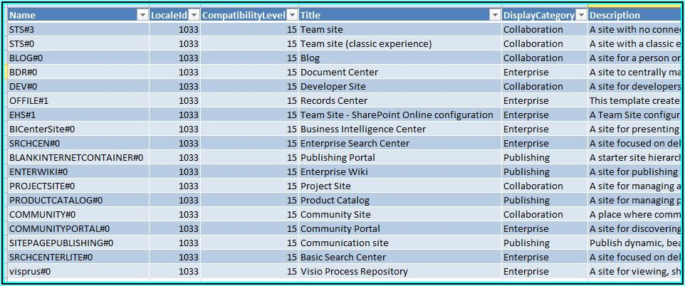 Sharepoint Online Templates List