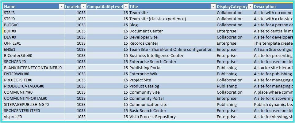 Sharepoint Online Templates List