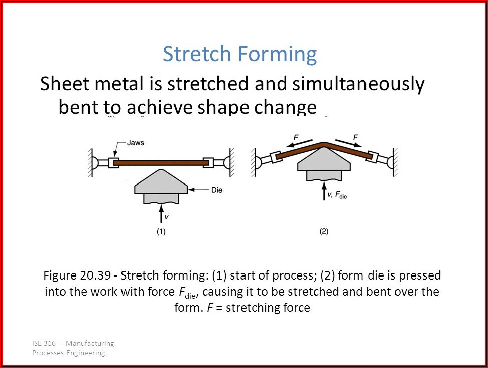 Stretch Forming Operation In Sheet Metal