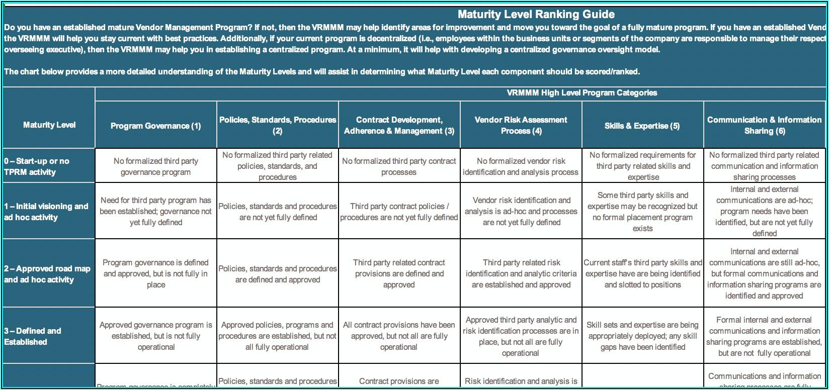 Vendor Management Program Risk Assessment Template