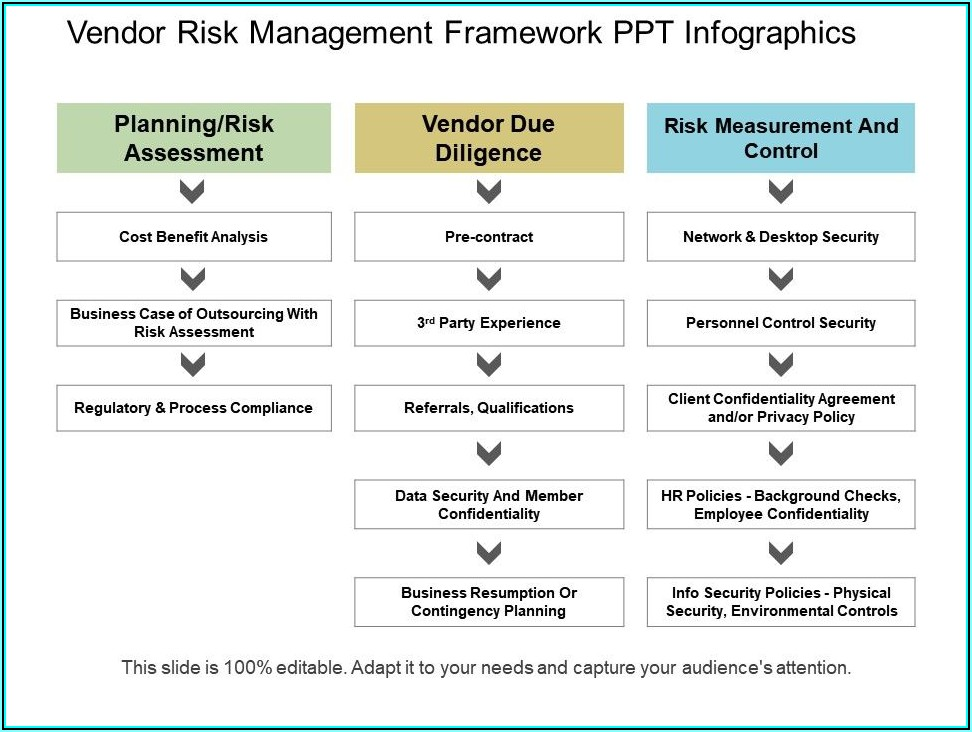 Vendor Risk Management Policy Example