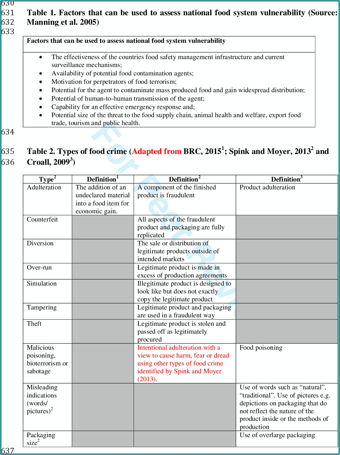 Vulnerability Assessment Template For Food Defense