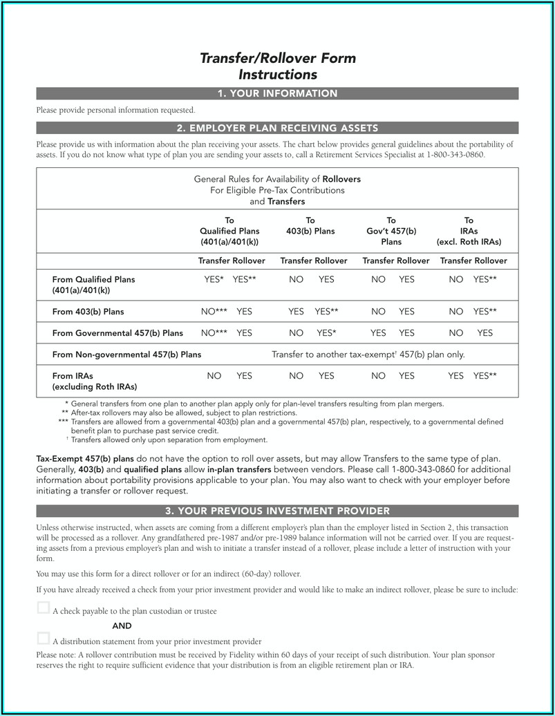 401k Rollover Form Fidelity Investments