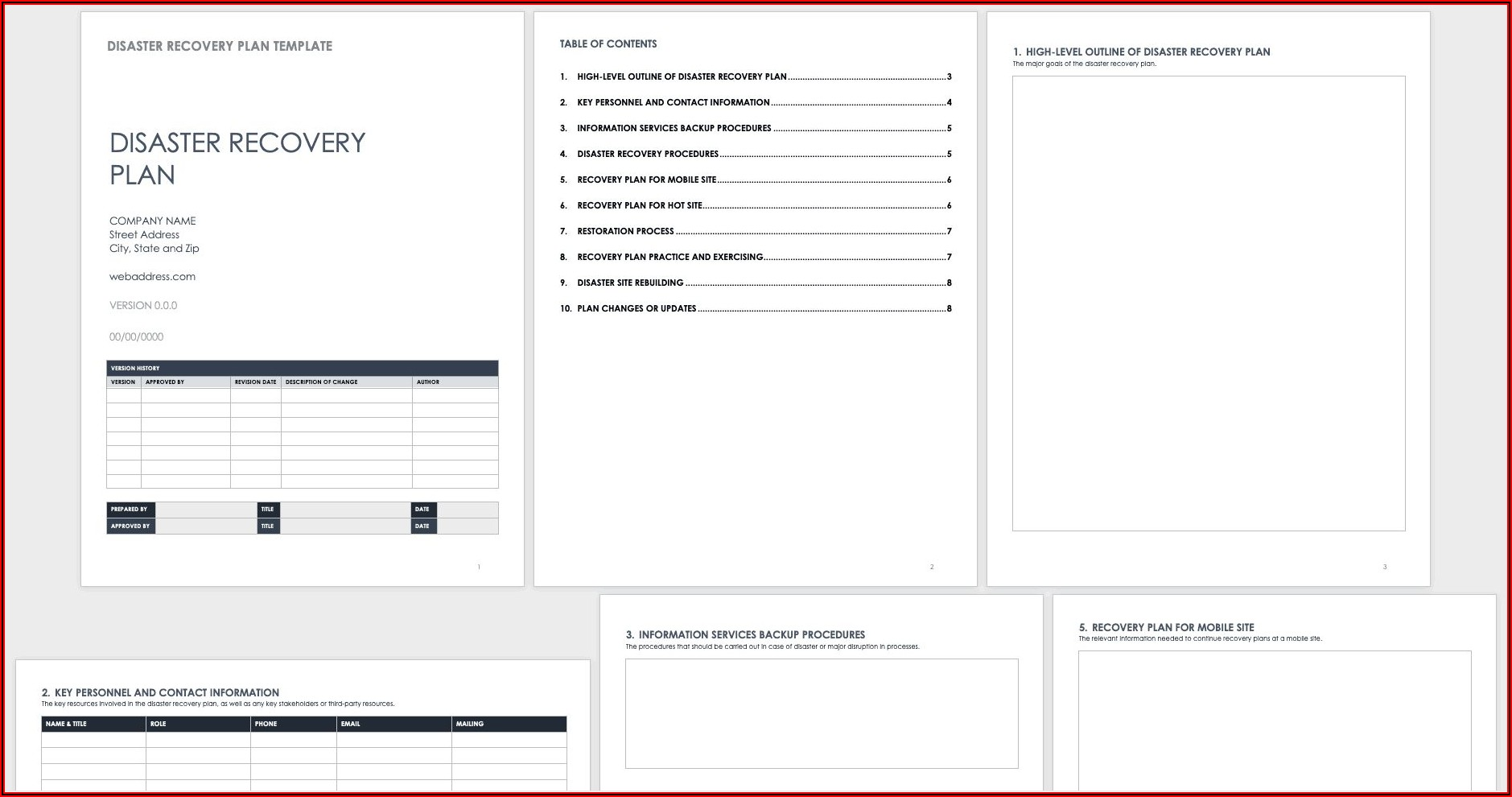 Disaster Recovery Test Report Template