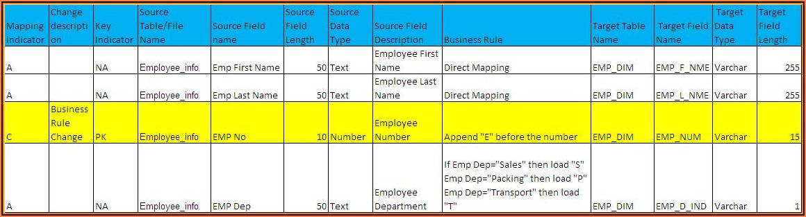 Etl Data Mapping Document Sample