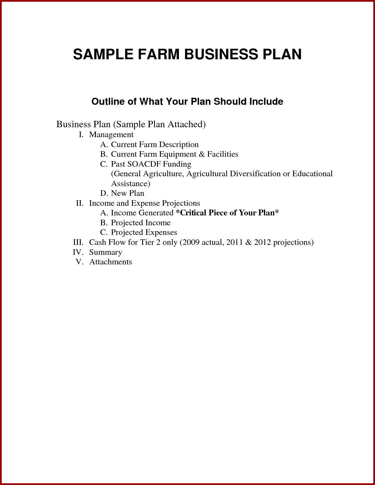 Farm Business Plan Template Uk