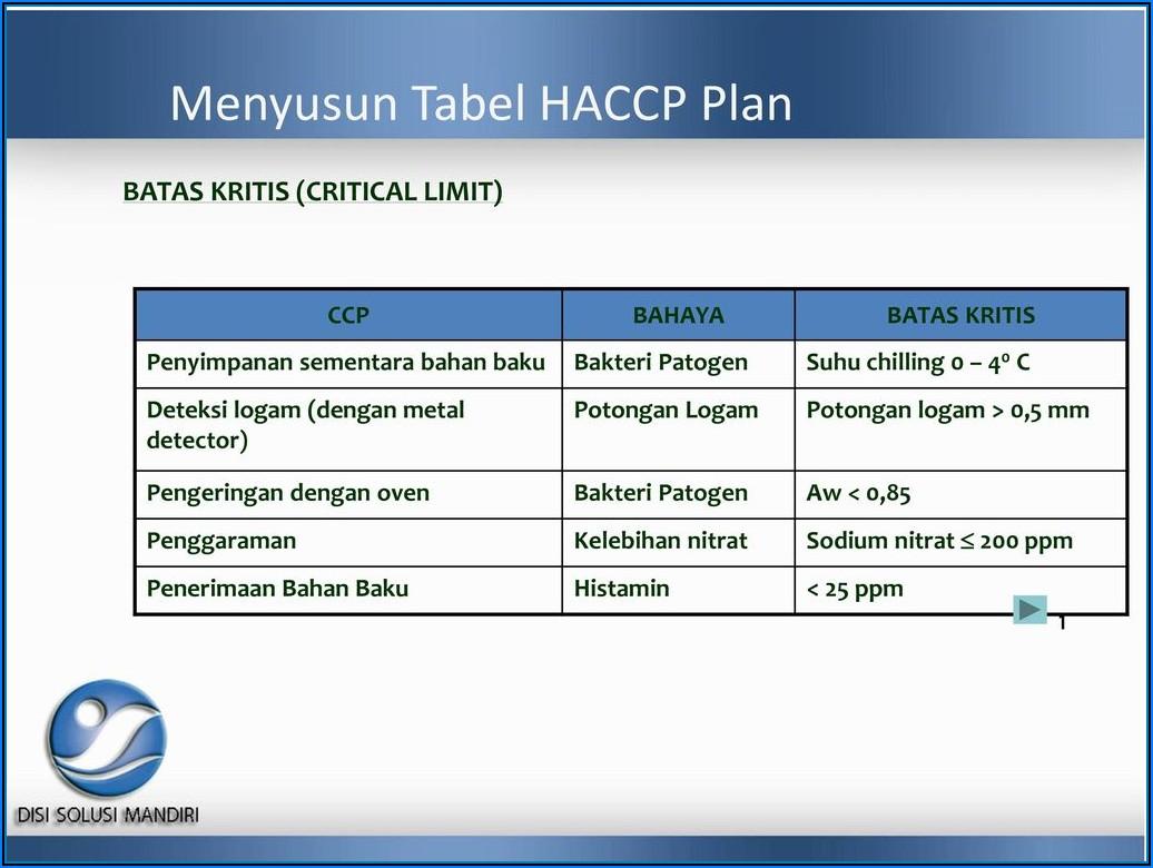 Haccp Plan Form 5