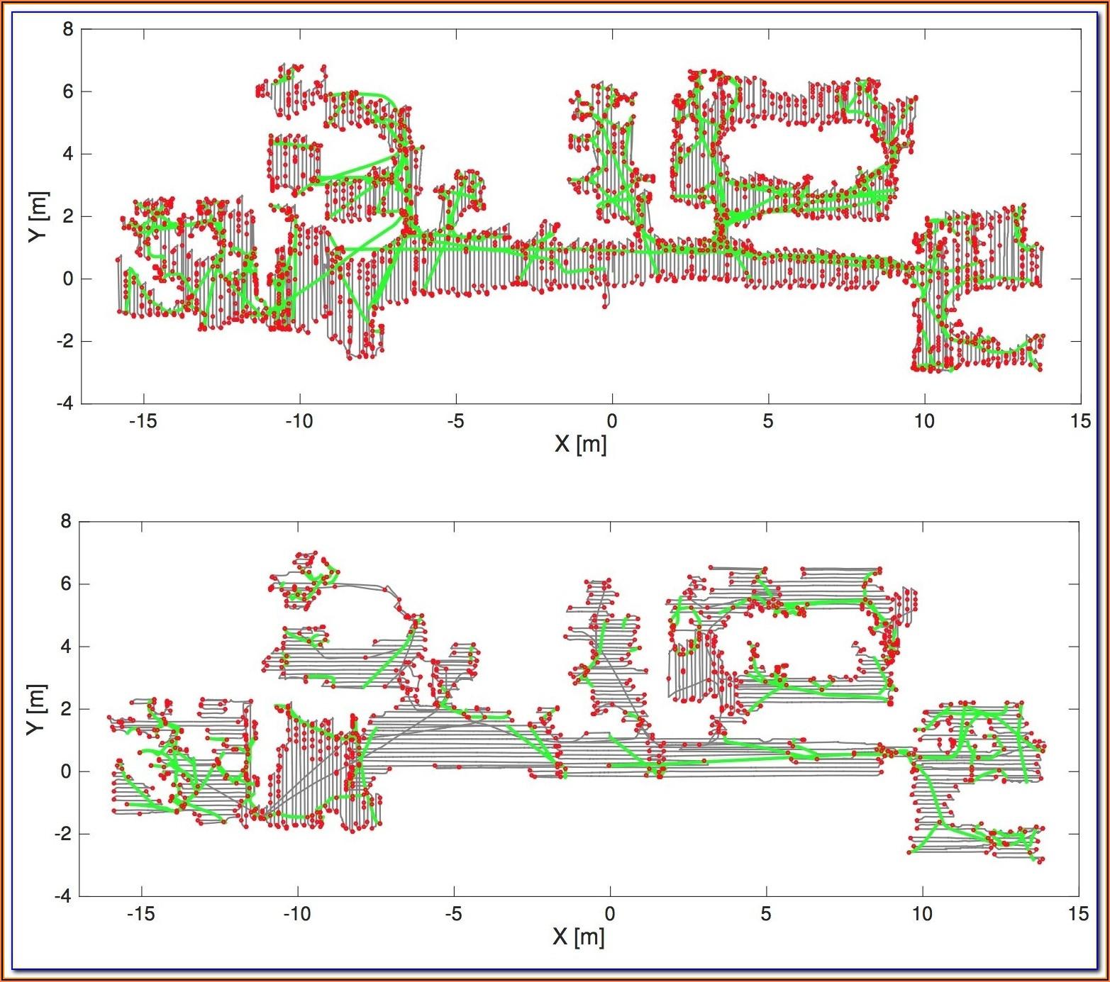 Irobot Roomba 671 Mapping