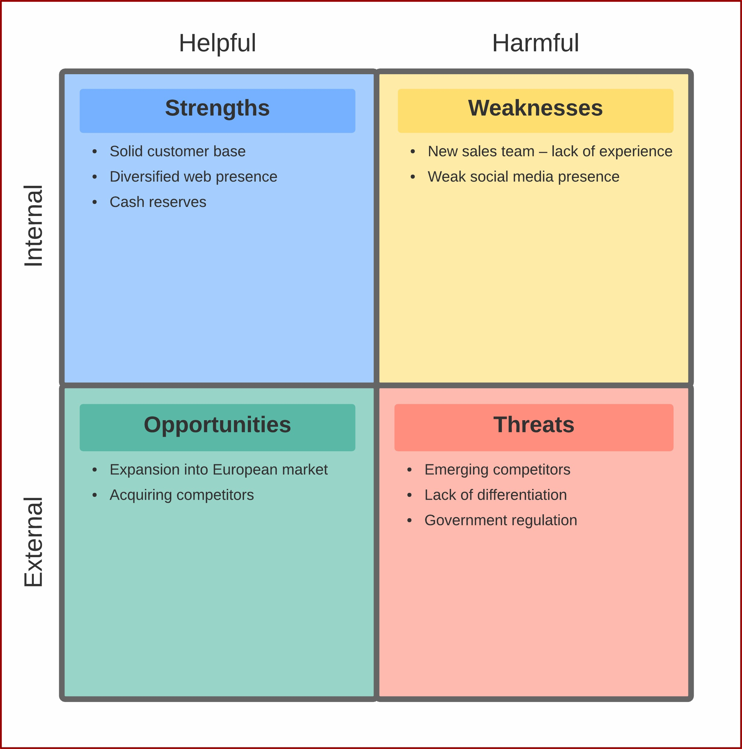 Simple Marketing Plan Template Word