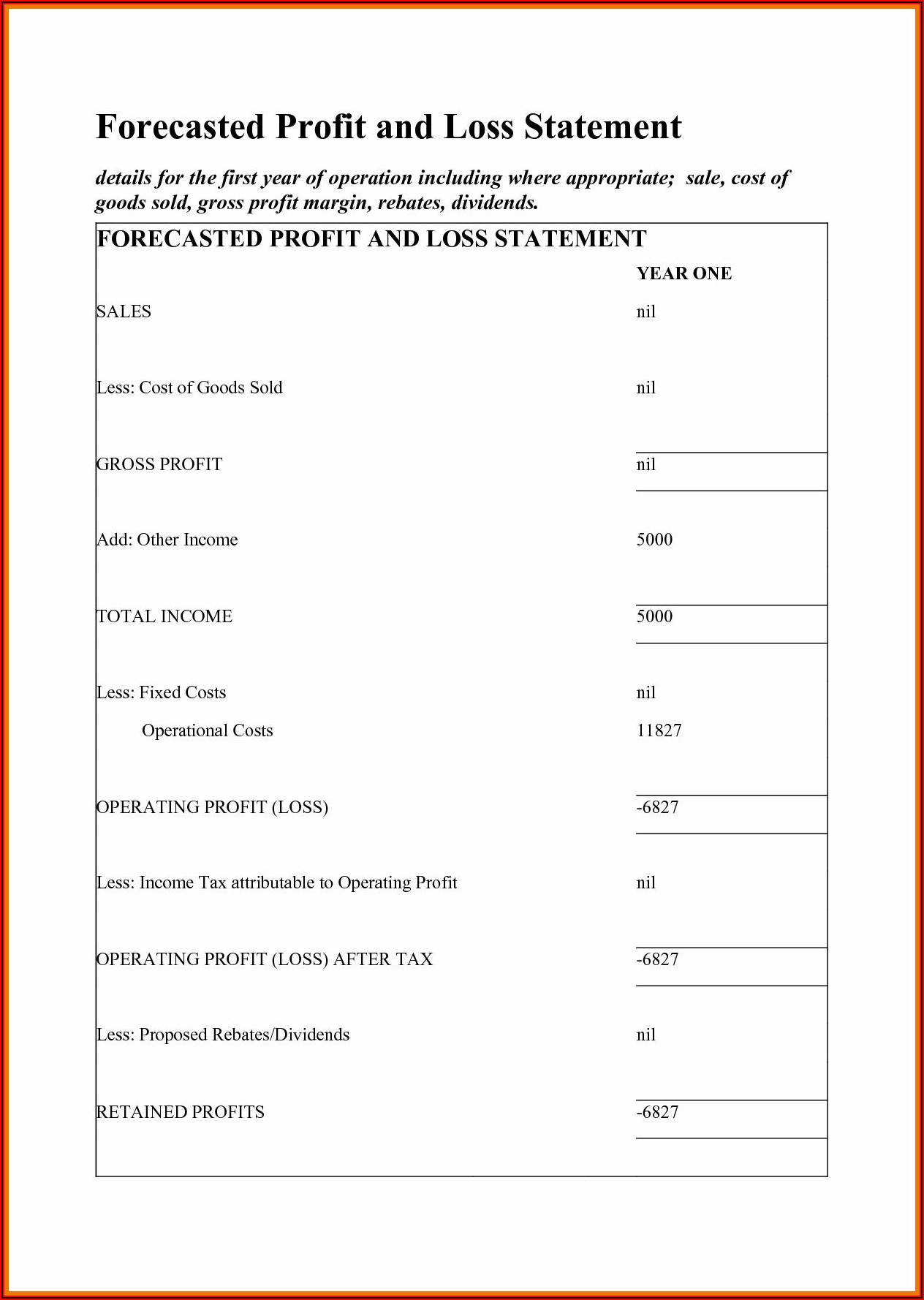 Simple Profit Loss Statement Template Free
