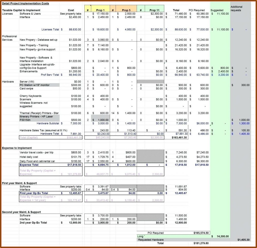 Construction Project Budget Tracking Template