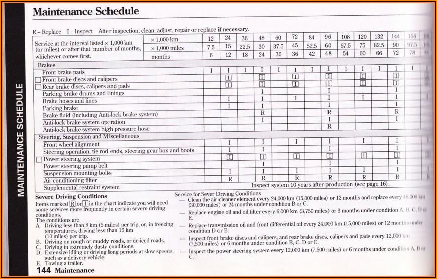 Daily Truck Maintenance Checklist Template