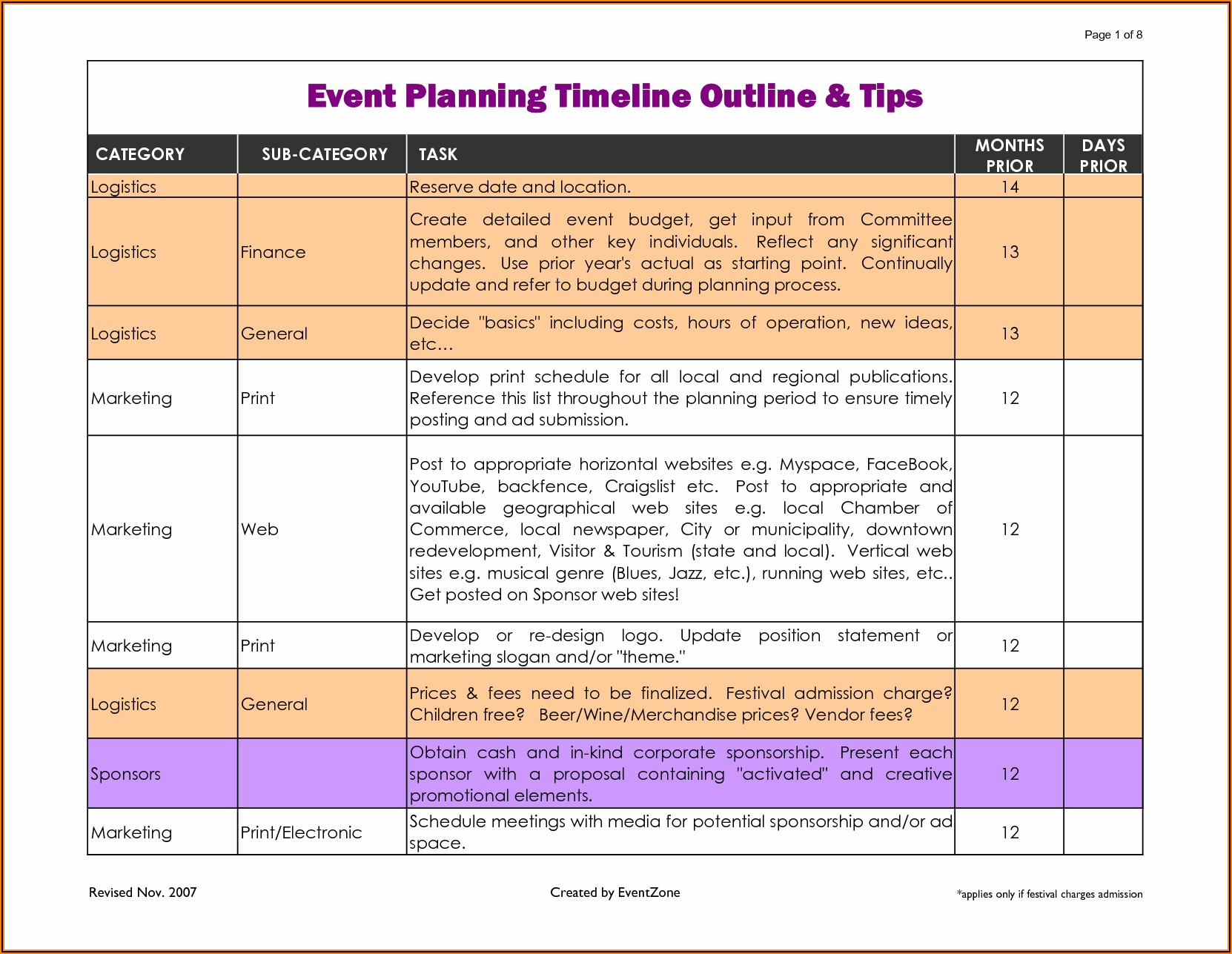 Event Management Business Plan Excel Template