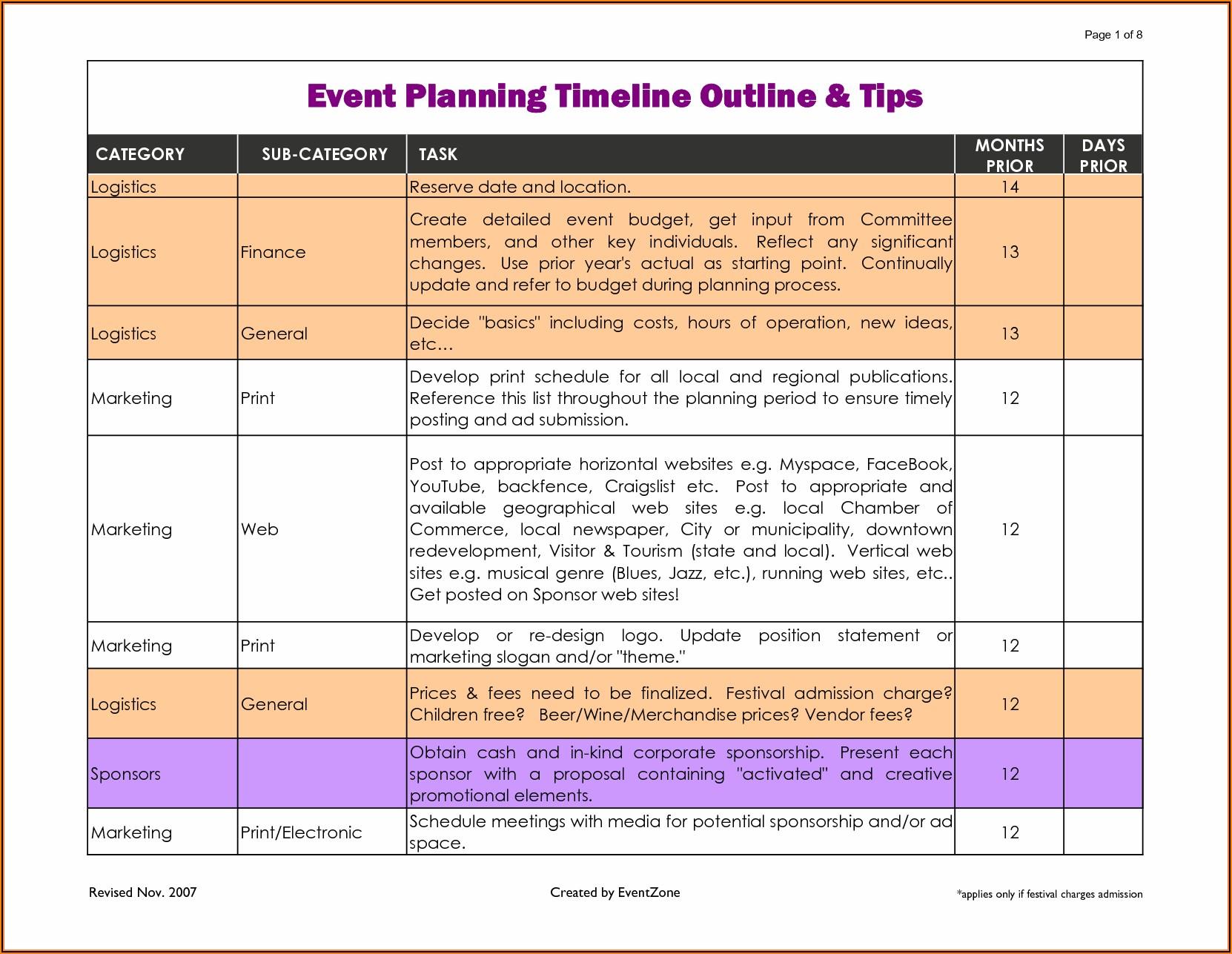 Event Management Business Plan Excel Template