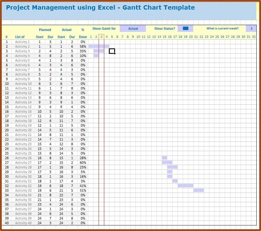 Printable Gantt Chart Template