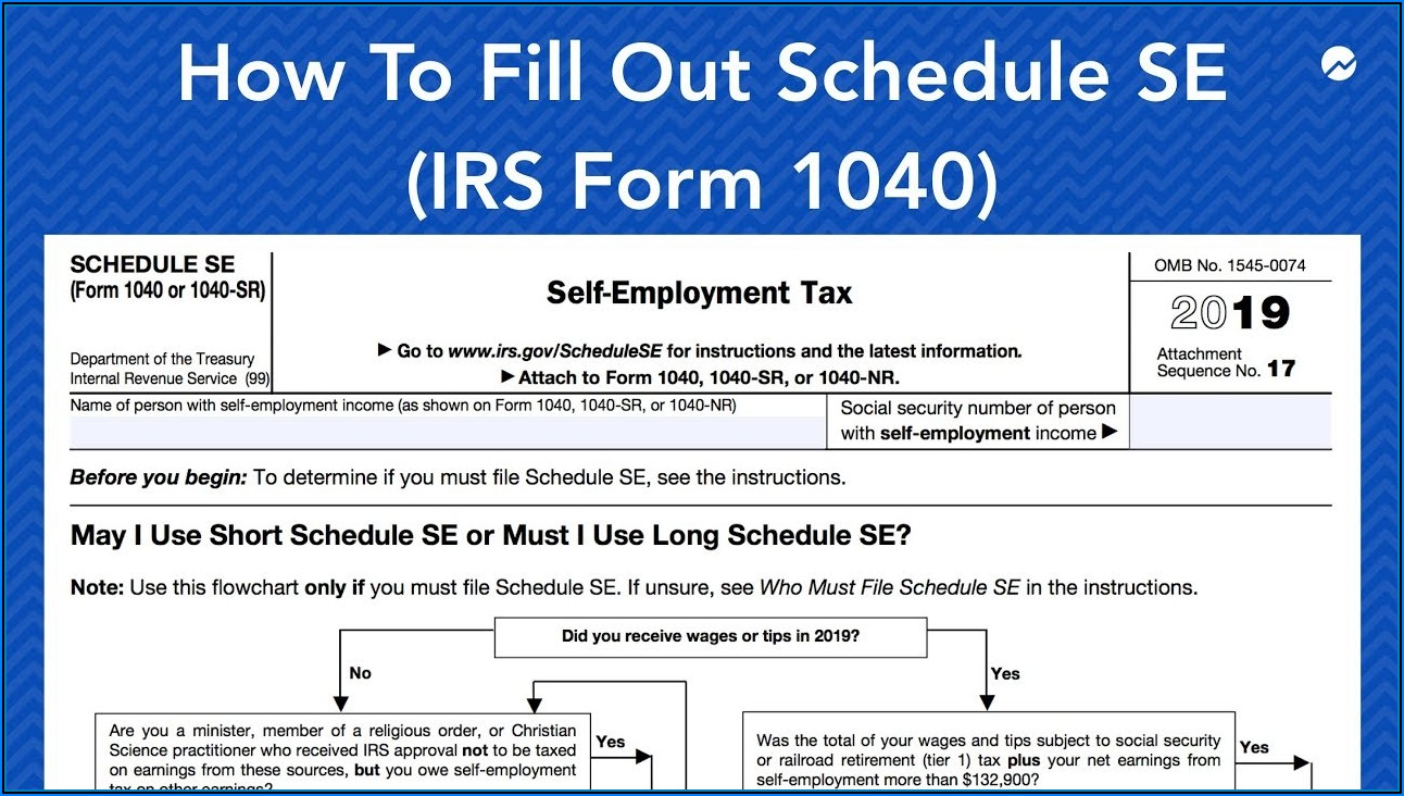 Www.irs.govform 1040 Instructions