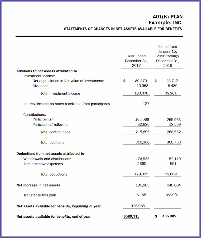 Adp 401k Loan Payoff Form